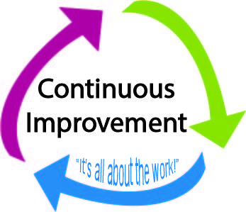 Continuous Improvement is all about the Work